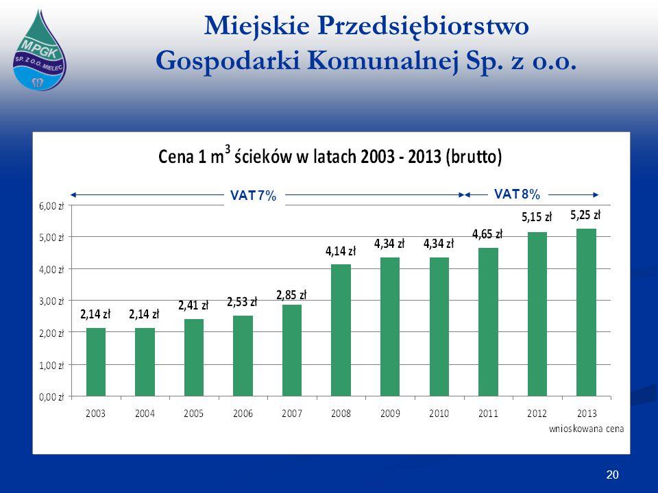 Miejskie Przedsiębiorstwo Gospodarki Komunalnej Sp. z o.o. 20 VAT 7% VAT 8%