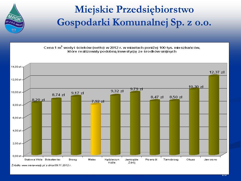 Miejskie Przedsiębiorstwo Gospodarki Komunalnej Sp. z o.o. 26