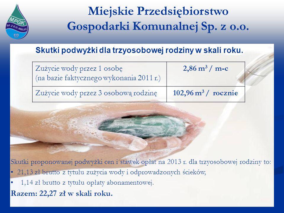 Miejskie Przedsiębiorstwo Gospodarki Komunalnej Sp. z o.o. Skutki podwyżki dla trzyosobowej rodziny w skali roku. Zużycie wody przez 1 osobę (na bazie