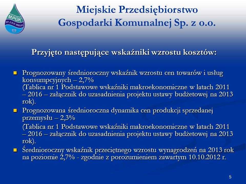 Miejskie Przedsiębiorstwo Gospodarki Komunalnej Sp. z o.o. 5 Przyjęto następujące wskaźniki wzrostu kosztów: Prognozowany średnioroczny wskaźnik wzros