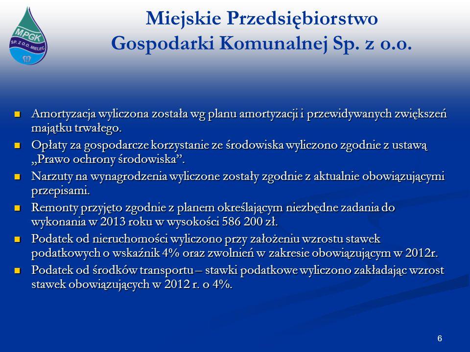 Miejskie Przedsiębiorstwo Gospodarki Komunalnej Sp. z o.o. 6 Amortyzacja wyliczona została wg planu amortyzacji i przewidywanych zwiększeń majątku trw