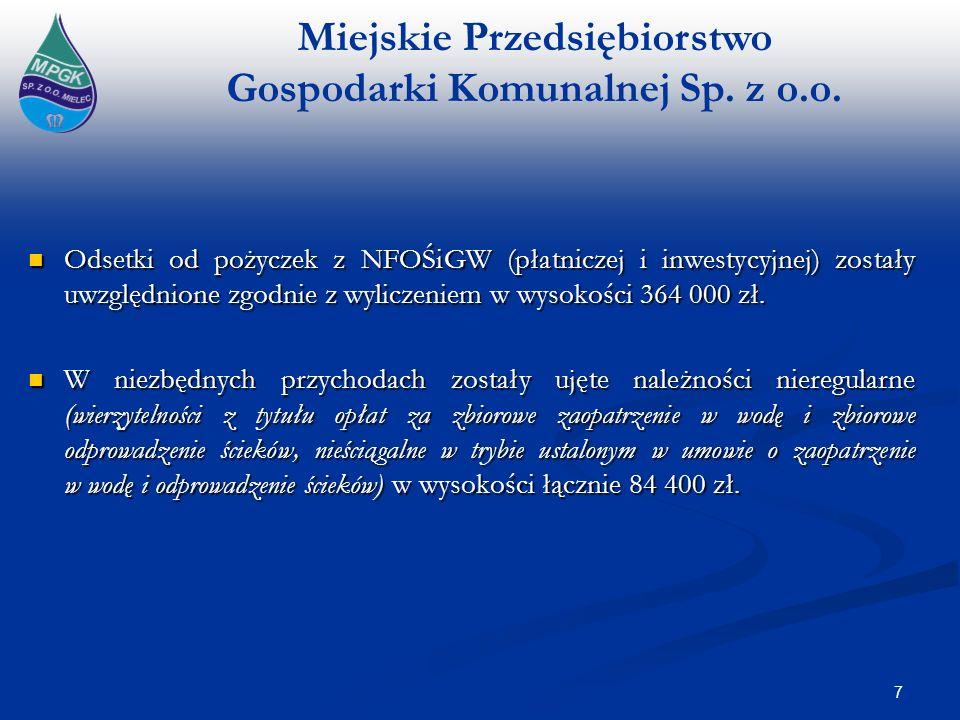 Miejskie Przedsiębiorstwo Gospodarki Komunalnej Sp. z o.o. 7 Odsetki od pożyczek z NFOŚiGW (płatniczej i inwestycyjnej) zostały uwzględnione zgodnie z