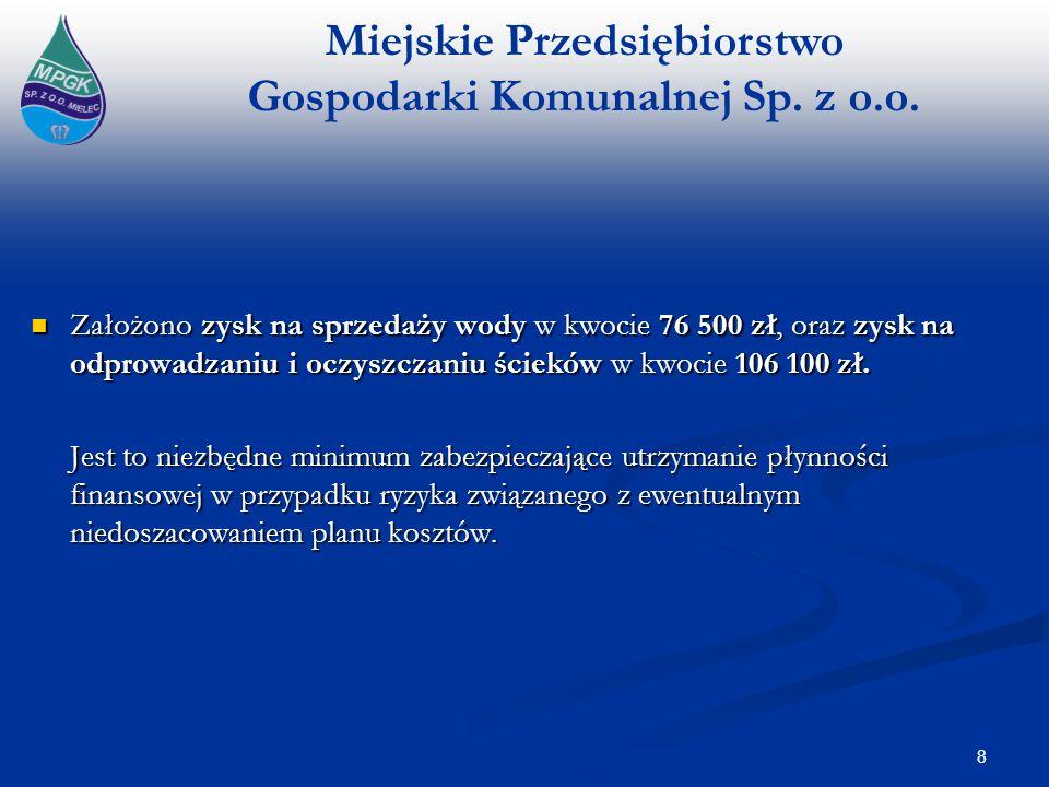 Miejskie Przedsiębiorstwo Gospodarki Komunalnej Sp. z o.o. 8 Założono zysk na sprzedaży wody w kwocie 76 500 zł, oraz zysk na odprowadzaniu i oczyszcz