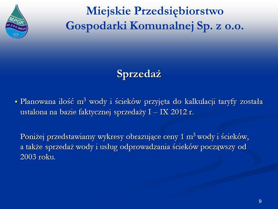 Miejskie Przedsiębiorstwo Gospodarki Komunalnej Sp. z o.o. Sprzedaż Planowana ilość m 3 wody i ścieków przyjęta do kalkulacji taryfy została ustalona