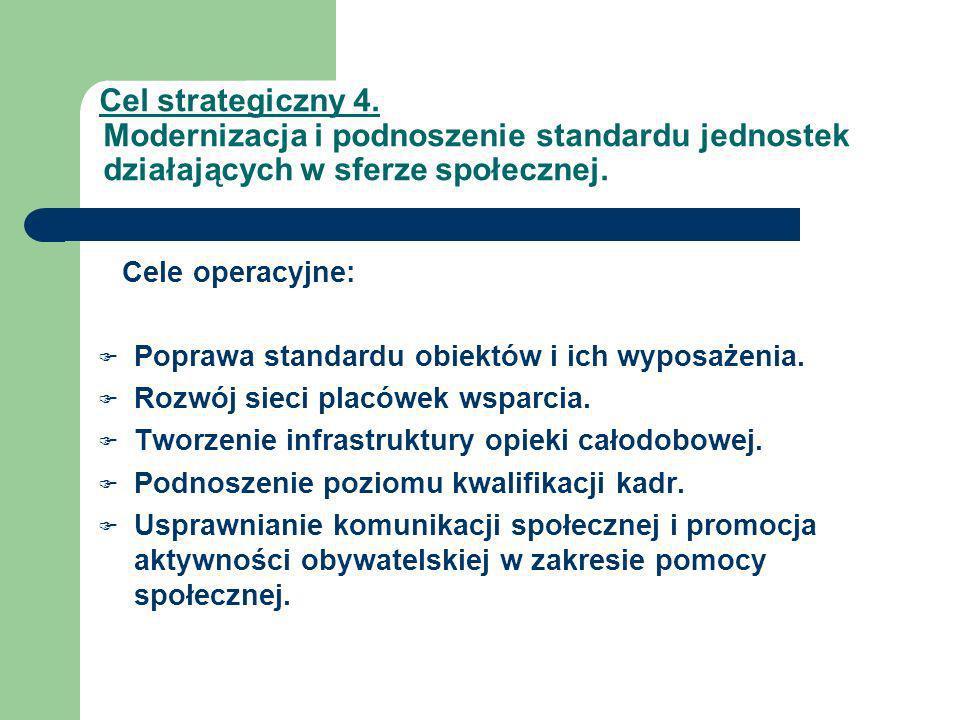 Cel strategiczny 4. Modernizacja i podnoszenie standardu jednostek działających w sferze społecznej. Cele operacyjne: Poprawa standardu obiektów i ich