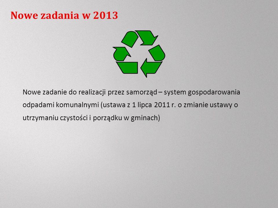 Nowe zadania w 2013 Nowe zadanie do realizacji przez samorząd – system gospodarowania odpadami komunalnymi (ustawa z 1 lipca 2011 r.