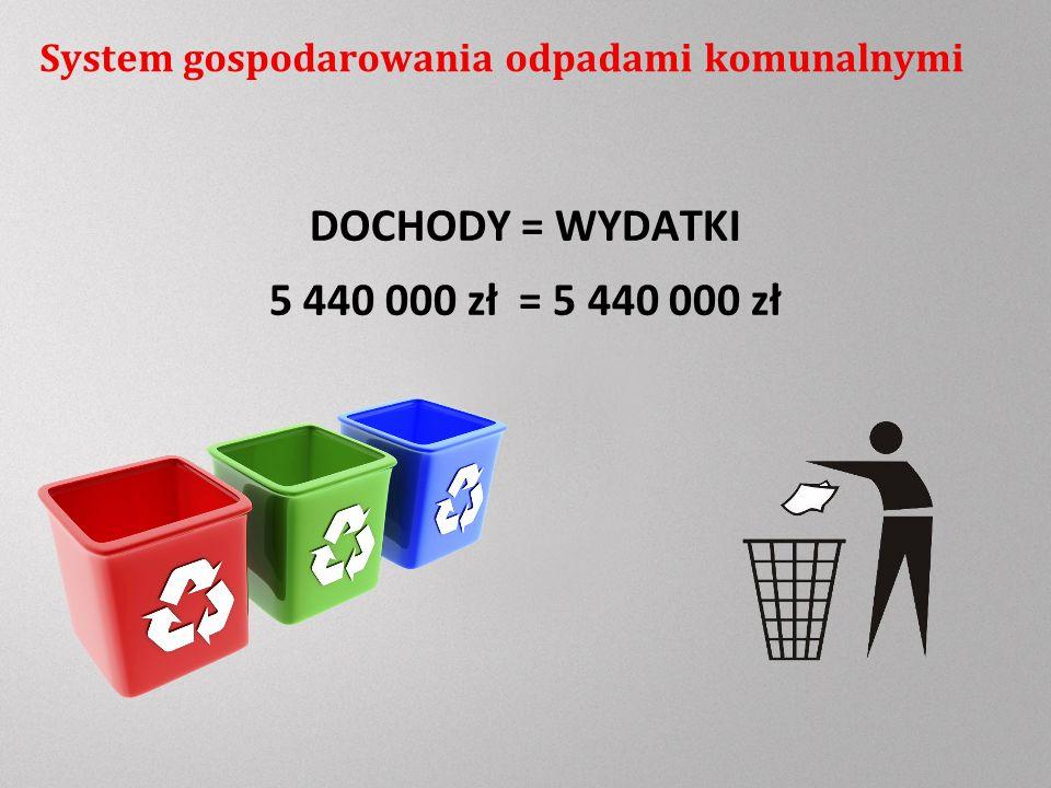 System gospodarowania odpadami komunalnymi DOCHODY = WYDATKI 5 440 000 zł = 5 440 000 zł