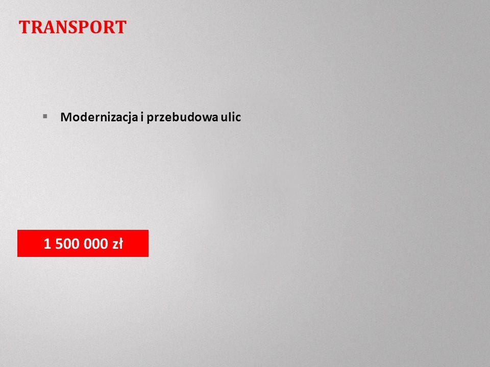 TRANSPORT Modernizacja i przebudowa ulic 1 500 000 zł