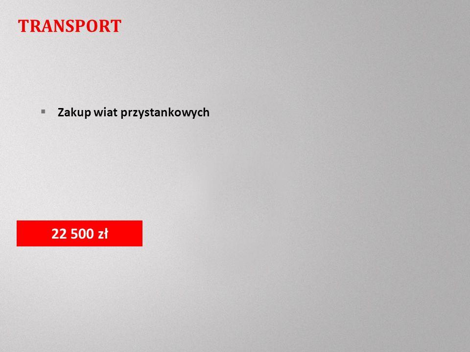 TRANSPORT Zakup wiat przystankowych 22 500 zł