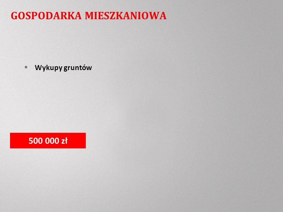 GOSPODARKA MIESZKANIOWA Wykupy gruntów 500 000 zł