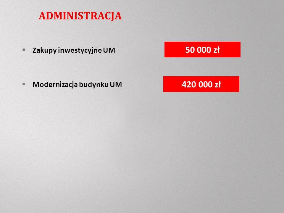 ADMINISTRACJA Zakupy inwestycyjne UM Modernizacja budynku UM 50 000 zł 420 000 zł