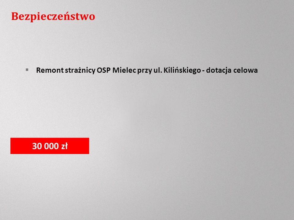 Bezpieczeństwo Remont strażnicy OSP Mielec przy ul. Kilińskiego - dotacja celowa 30 000 zł