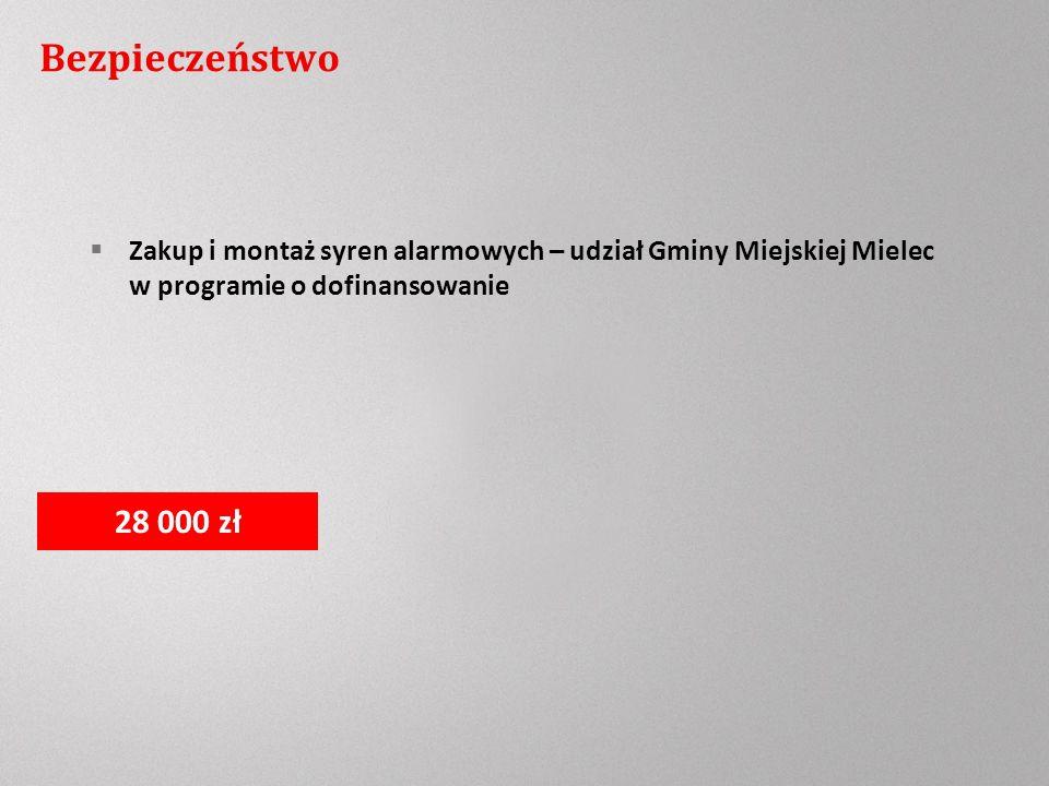 Bezpieczeństwo Zakup i montaż syren alarmowych – udział Gminy Miejskiej Mielec w programie o dofinansowanie 28 000 zł