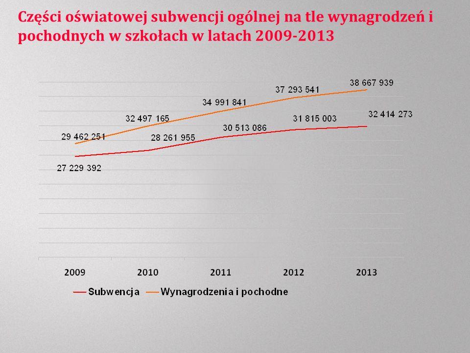 Części oświatowej subwencji ogólnej na tle wynagrodzeń i pochodnych w szkołach w latach 2009-2013