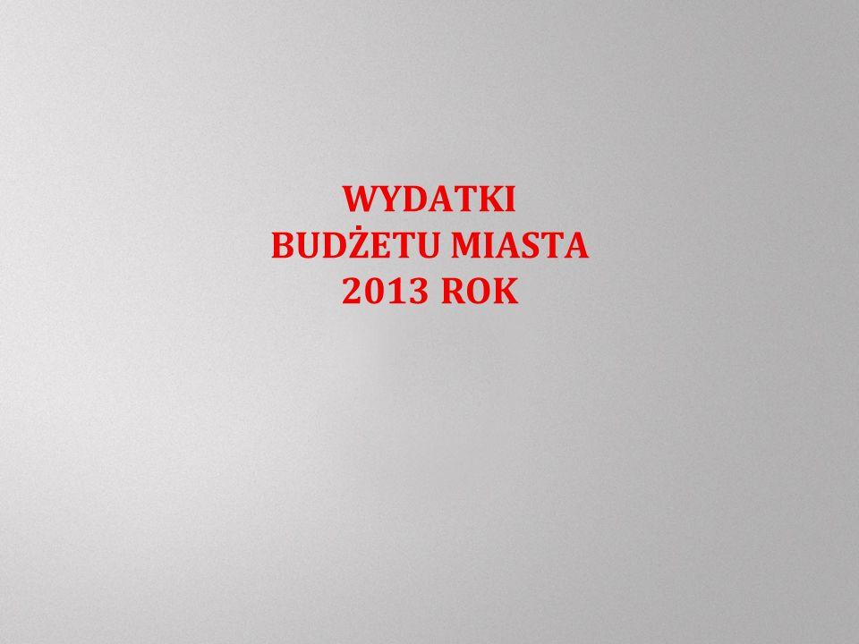 WYDATKI BUDŻETU MIASTA 2013 ROK