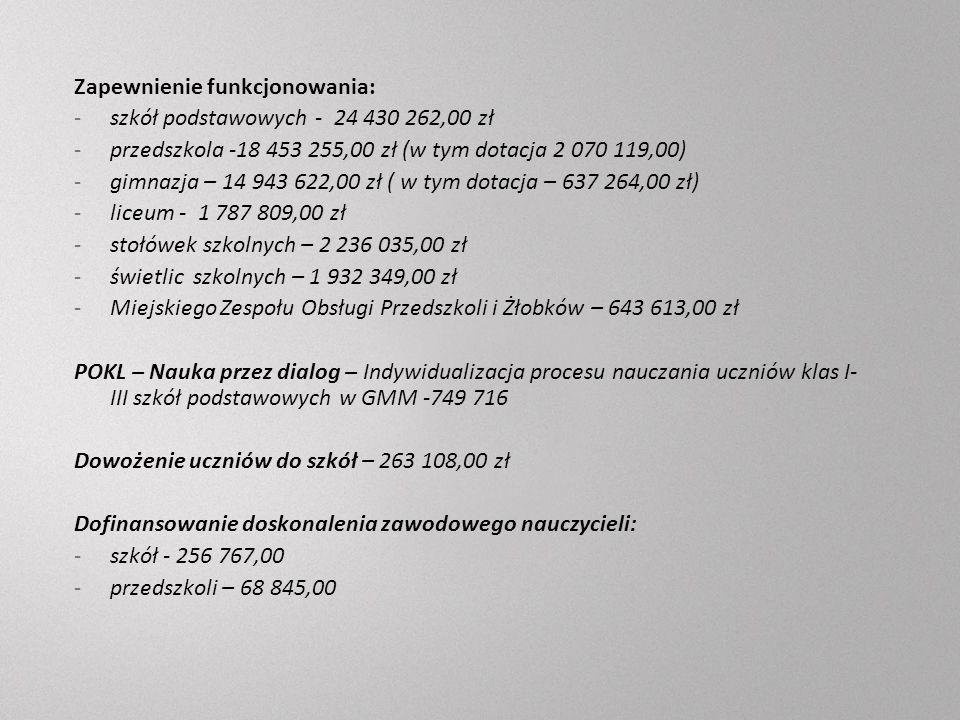 Zapewnienie funkcjonowania: -szkół podstawowych - 24 430 262,00 zł -przedszkola -18 453 255,00 zł (w tym dotacja 2 070 119,00) -gimnazja – 14 943 622,00 zł ( w tym dotacja – 637 264,00 zł) -liceum - 1 787 809,00 zł -stołówek szkolnych – 2 236 035,00 zł -świetlic szkolnych – 1 932 349,00 zł -Miejskiego Zespołu Obsługi Przedszkoli i Żłobków – 643 613,00 zł POKL – Nauka przez dialog – Indywidualizacja procesu nauczania uczniów klas I- III szkół podstawowych w GMM -749 716 Dowożenie uczniów do szkół – 263 108,00 zł Dofinansowanie doskonalenia zawodowego nauczycieli: -szkół - 256 767,00 -przedszkoli – 68 845,00