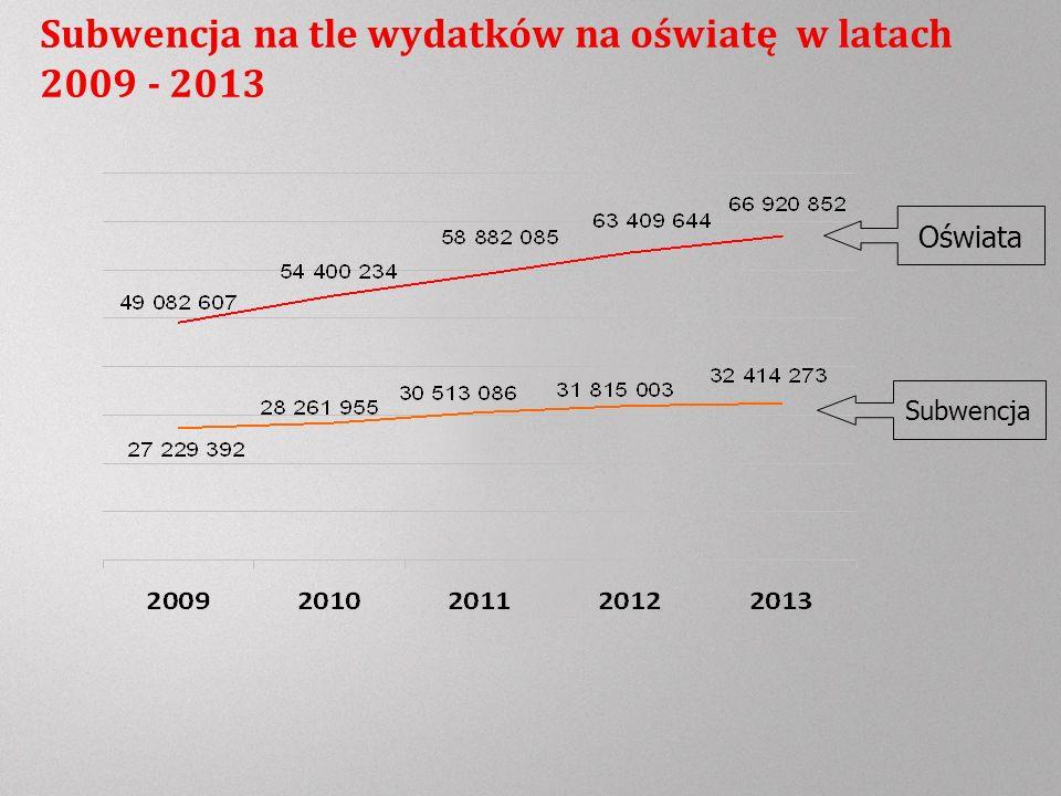 Subwencja na tle wydatków na oświatę w latach 2009 - 2013 Oświata Subwencja