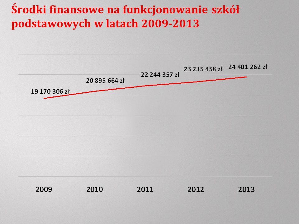 Środki finansowe na funkcjonowanie szkół podstawowych w latach 2009-2013