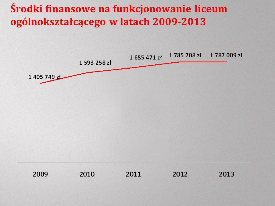 Środki finansowe na funkcjonowanie liceum ogólnokształcącego w latach 2009-2013