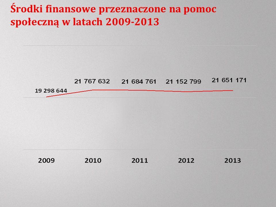 Środki finansowe przeznaczone na pomoc społeczną w latach 2009-2013
