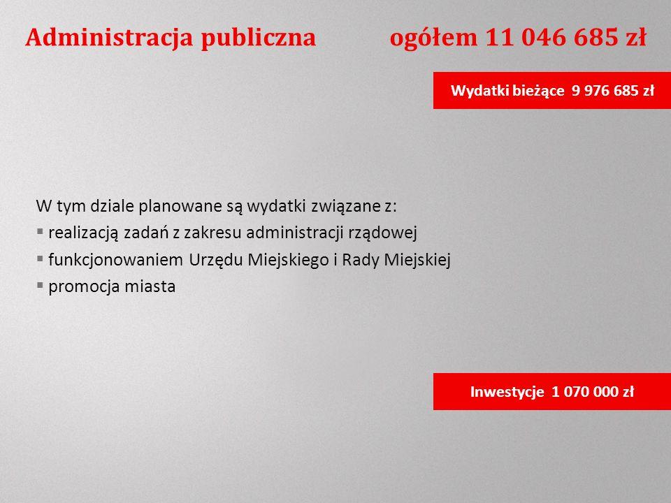 Administracja publiczna ogółem 11 046 685 zł Wydatki bieżące 9 976 685 zł Inwestycje 1 070 000 zł W tym dziale planowane są wydatki związane z: realizacją zadań z zakresu administracji rządowej funkcjonowaniem Urzędu Miejskiego i Rady Miejskiej promocja miasta