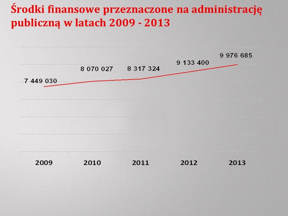 Środki finansowe przeznaczone na administrację publiczną w latach 2009 - 2013
