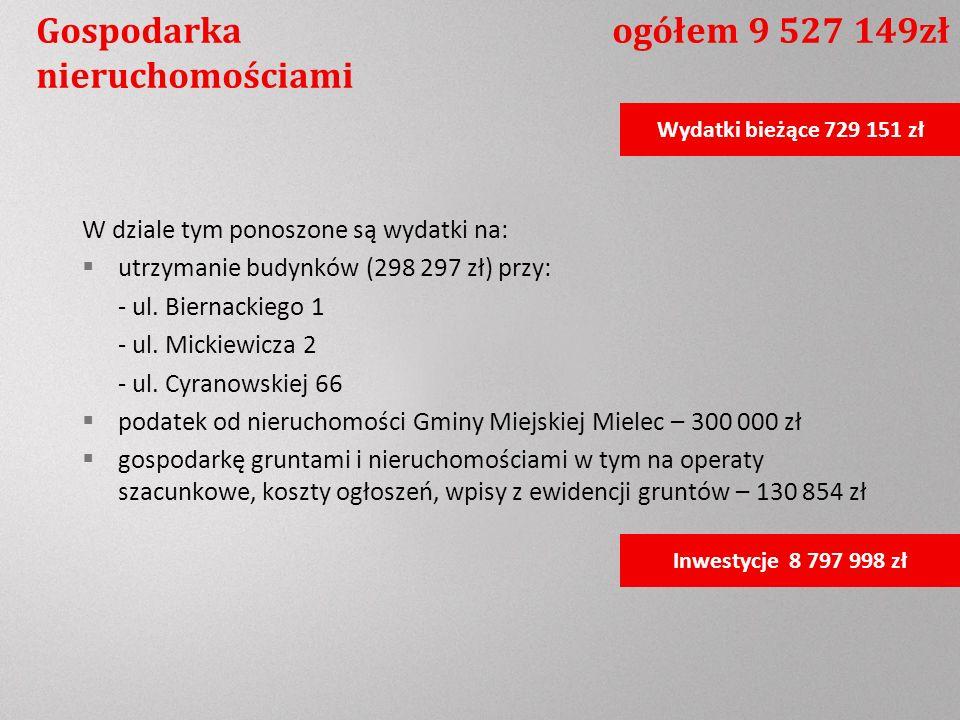 Gospodarka ogółem 9 527 149zł nieruchomościami W dziale tym ponoszone są wydatki na: utrzymanie budynków (298 297 zł) przy: - ul.