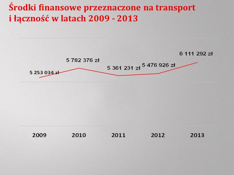 Środki finansowe przeznaczone na transport i łączność w latach 2009 - 2013