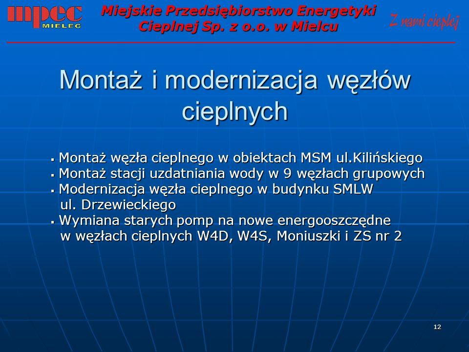 12 Montaż i modernizacja węzłów cieplnych Montaż węzła cieplnego w obiektach MSM ul.Kilińskiego Montaż węzła cieplnego w obiektach MSM ul.Kilińskiego