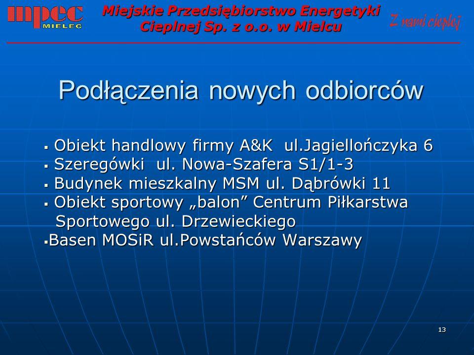 13 Podłączenia nowych odbiorców Podłączenia nowych odbiorców Obiekt handlowy firmy A&K ul.Jagiellończyka 6 Obiekt handlowy firmy A&K ul.Jagiellończyka