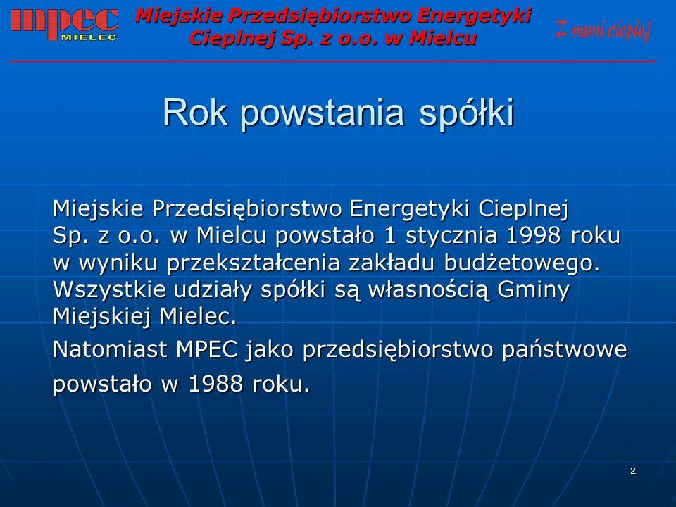 2 Rok powstania spółki Miejskie Przedsiębiorstwo Energetyki Cieplnej Sp. z o.o. w Mielcu powstało 1 stycznia 1998 roku w wyniku przekształcenia zakład