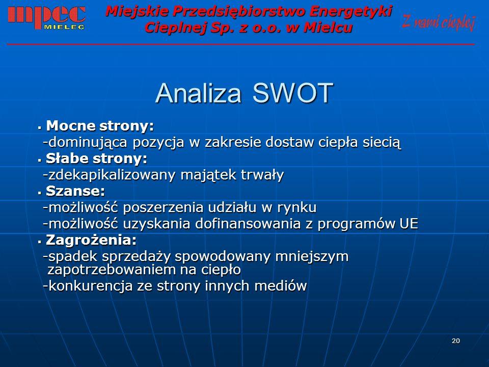 20 Analiza SWOT Mocne strony: Mocne strony: -dominująca pozycja w zakresie dostaw ciepła siecią -dominująca pozycja w zakresie dostaw ciepła siecią Sł
