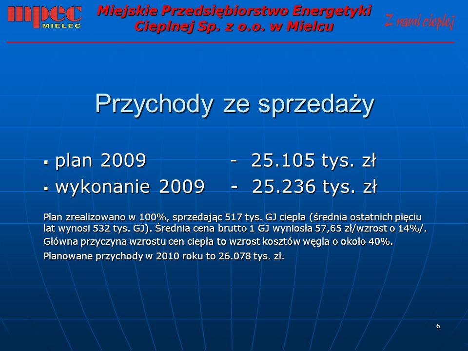 6 Przychody ze sprzedaży plan 2009 - 25.105 tys. zł plan 2009 - 25.105 tys. zł wykonanie 2009 - 25.236 tys. zł wykonanie 2009 - 25.236 tys. zł Plan zr