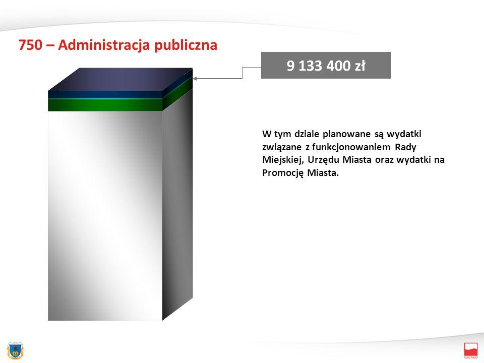 750 – Administracja publiczna 9 133 400 zł W tym dziale planowane są wydatki związane z funkcjonowaniem Rady Miejskiej, Urzędu Miasta oraz wydatki na Promocję Miasta.