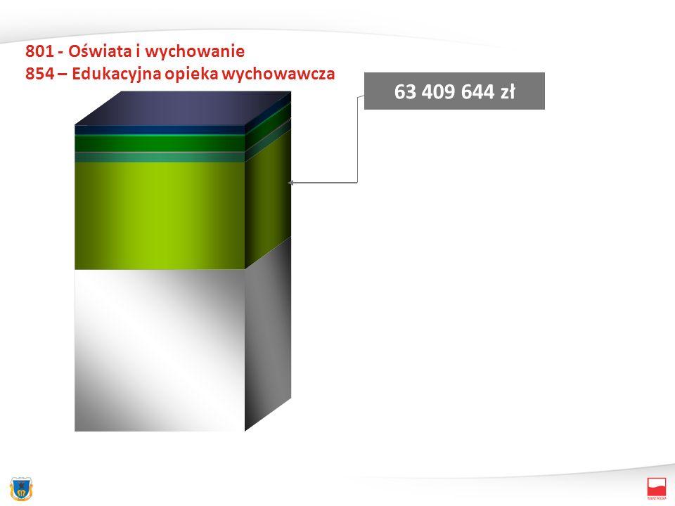 801 - Oświata i wychowanie 854 – Edukacyjna opieka wychowawcza 63 409 644 zł