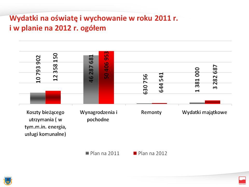 Wydatki na oświatę i wychowanie w roku 2011 r. i w planie na 2012 r. ogółem
