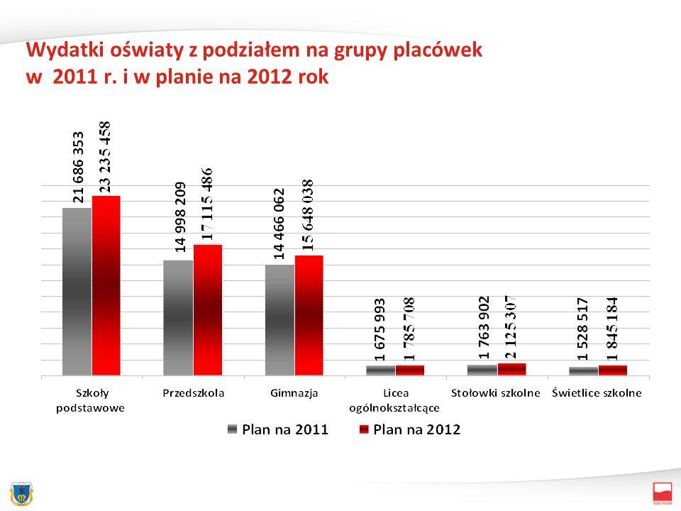 Wydatki oświaty z podziałem na grupy placówek w 2011 r. i w planie na 2012 rok