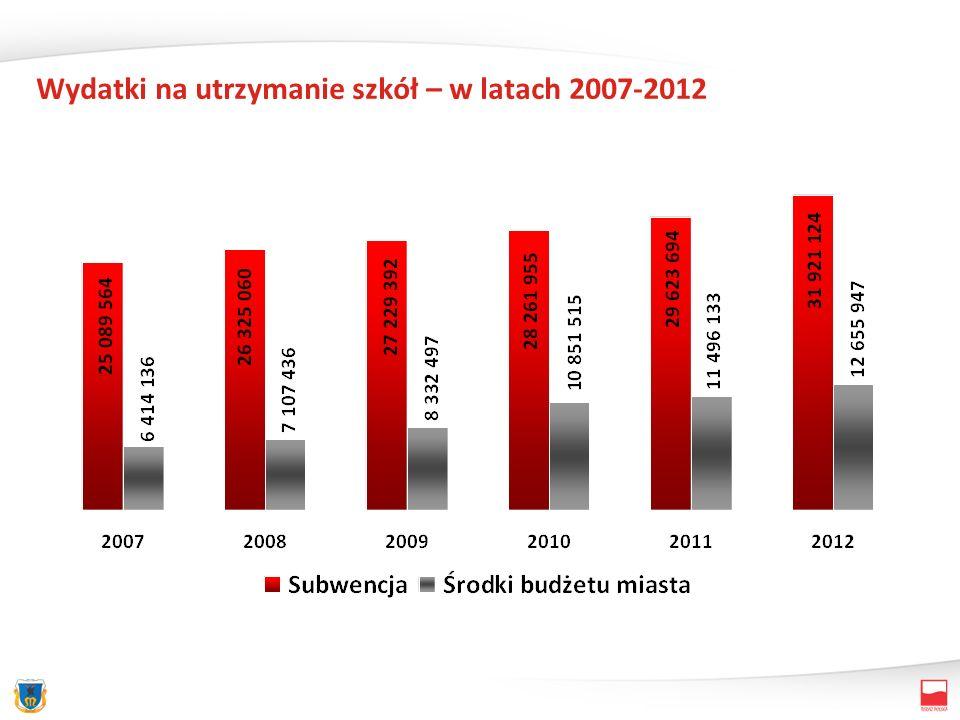 Wydatki na utrzymanie szkół – w latach 2007-2012