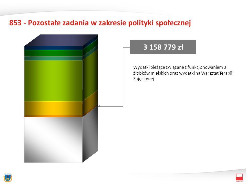 853 - Pozostałe zadania w zakresie polityki społecznej 3 158 779 zł Wydatki bieżące związane z funkcjonowaniem 3 żłobków miejskich oraz wydatki na Warsztat Terapii Zajęciowej