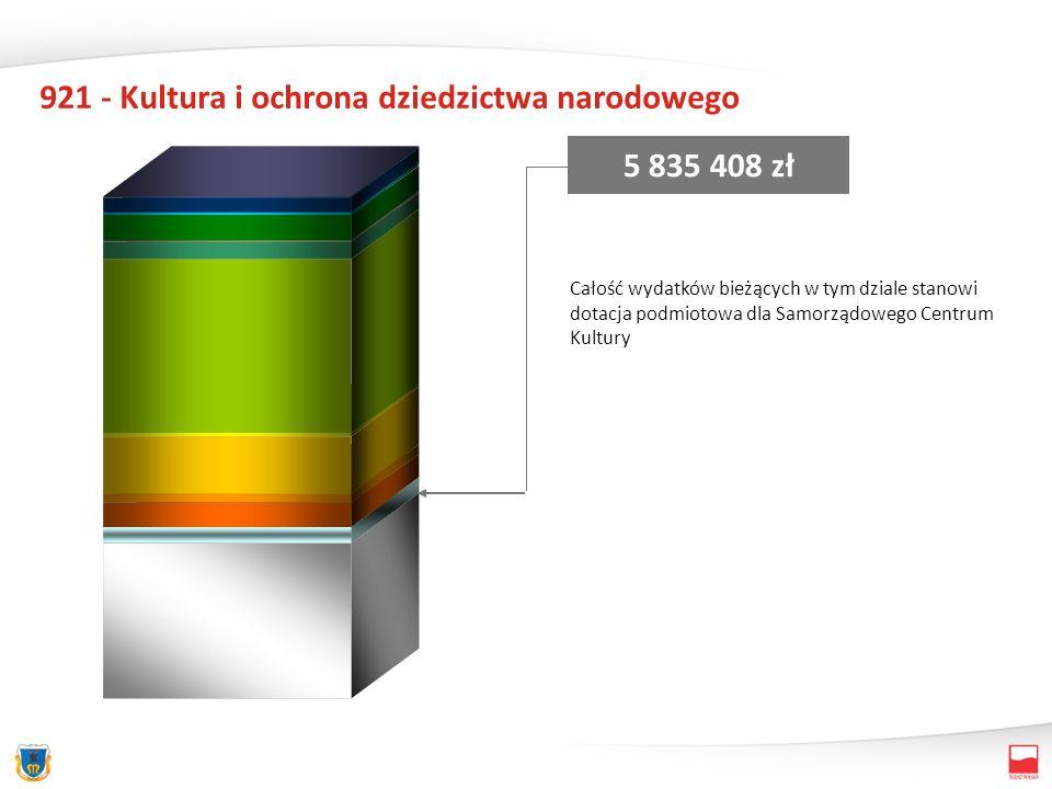 921 - Kultura i ochrona dziedzictwa narodowego 5 835 408 zł Całość wydatków bieżących w tym dziale stanowi dotacja podmiotowa dla Samorządowego Centrum Kultury