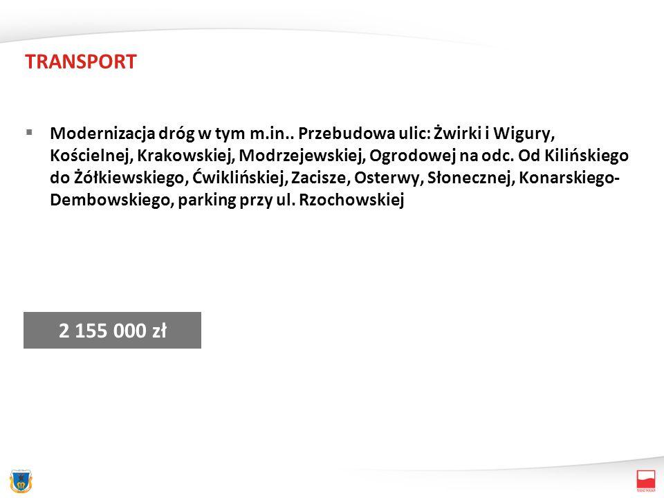 TRANSPORT Modernizacja dróg w tym m.in..