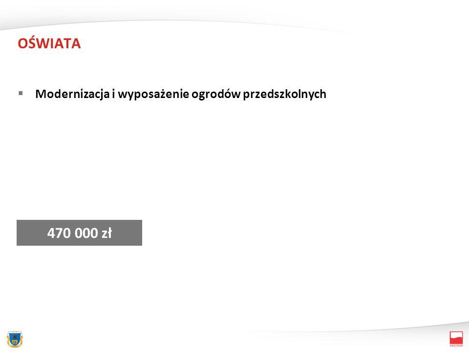 OŚWIATA Modernizacja i wyposażenie ogrodów przedszkolnych 470 000 zł