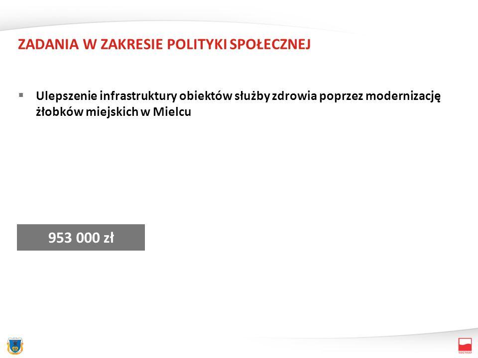 ZADANIA W ZAKRESIE POLITYKI SPOŁECZNEJ Ulepszenie infrastruktury obiektów służby zdrowia poprzez modernizację żłobków miejskich w Mielcu 953 000 zł