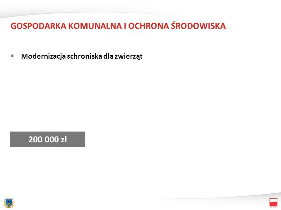 GOSPODARKA KOMUNALNA I OCHRONA ŚRODOWISKA Modernizacja schroniska dla zwierząt 200 000 zł