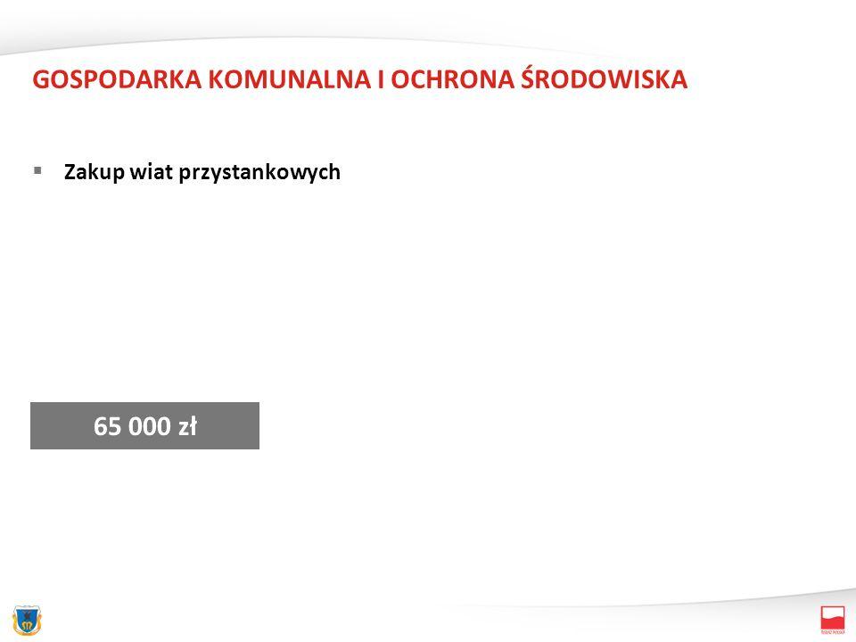 GOSPODARKA KOMUNALNA I OCHRONA ŚRODOWISKA Zakup wiat przystankowych 65 000 zł