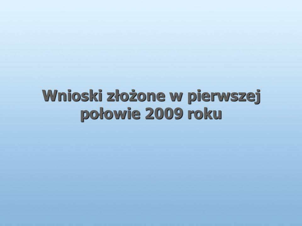 Wnioski złożone w pierwszej połowie 2009 roku