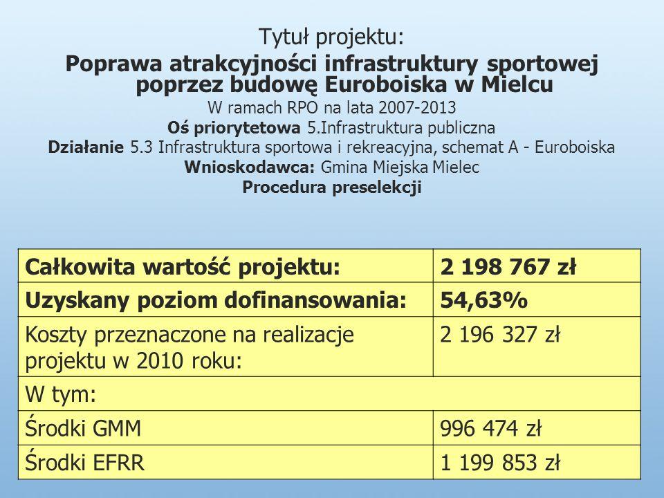 Tytuł projektu: Poprawa atrakcyjności infrastruktury sportowej poprzez budowę Euroboiska w Mielcu W ramach RPO na lata 2007-2013 Oś priorytetowa 5.Infrastruktura publiczna Działanie 5.3 Infrastruktura sportowa i rekreacyjna, schemat A - Euroboiska Wnioskodawca: Gmina Miejska Mielec Procedura preselekcji Całkowita wartość projektu:2 198 767 zł Uzyskany poziom dofinansowania:54,63% Koszty przeznaczone na realizacje projektu w 2010 roku: 2 196 327 zł W tym: Środki GMM996 474 zł Środki EFRR1 199 853 zł