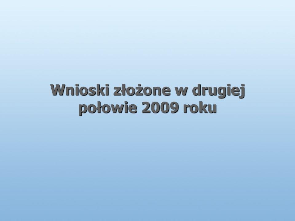 Wnioski złożone w drugiej połowie 2009 roku