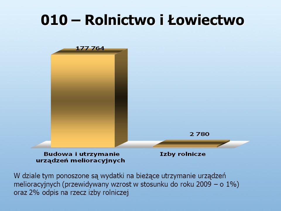 010 – Rolnictwo i Łowiectwo W dziale tym ponoszone są wydatki na bieżące utrzymanie urządzeń melioracyjnych (przewidywany wzrost w stosunku do roku 2009 – o 1%) oraz 2% odpis na rzecz izby rolniczej