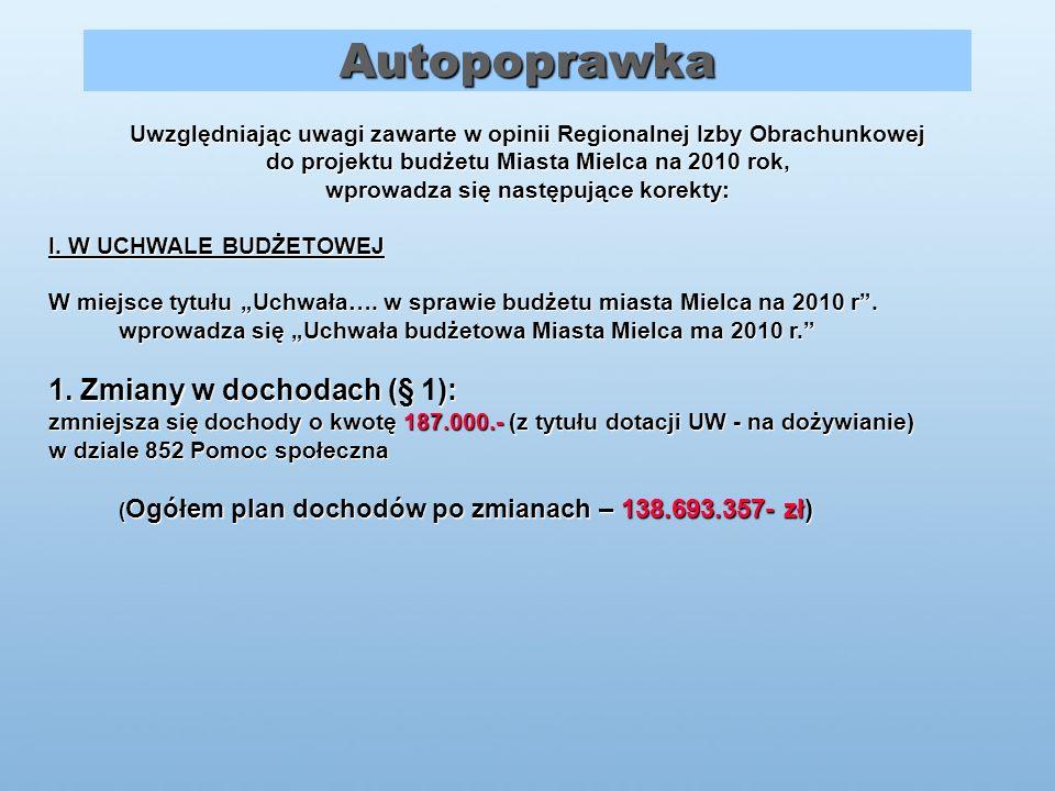 Autopoprawka Uwzględniając uwagi zawarte w opinii Regionalnej Izby Obrachunkowej do projektu budżetu Miasta Mielca na 2010 rok, wprowadza się następujące korekty: I.